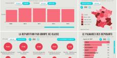 stats INPI TM 2012